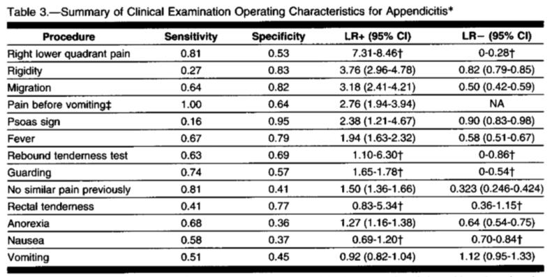 Clinial exam appy jpg